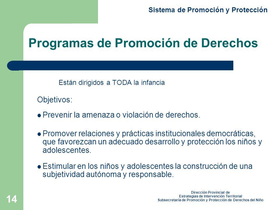 Programas de Promoción de Derechos