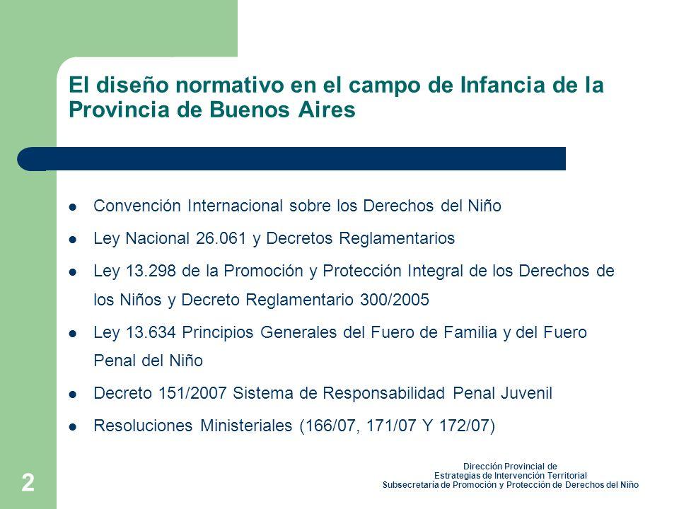 El diseño normativo en el campo de Infancia de la Provincia de Buenos Aires