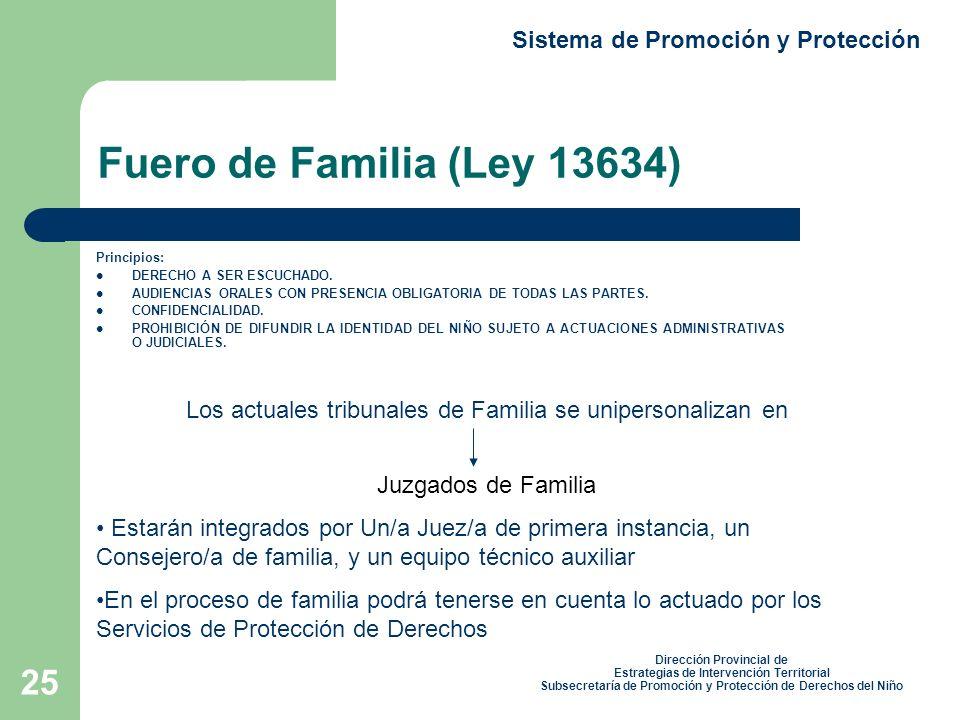 Fuero de Familia (Ley 13634) Sistema de Promoción y Protección