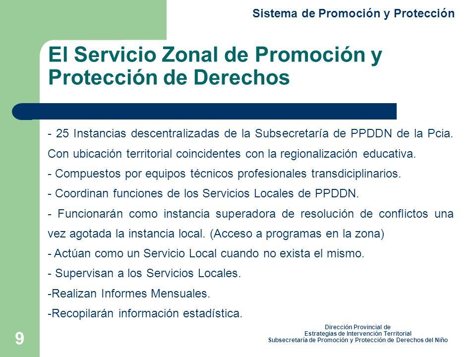 El Servicio Zonal de Promoción y Protección de Derechos