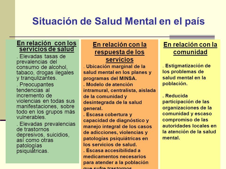Estrategia Sanitaria de Salud Mental