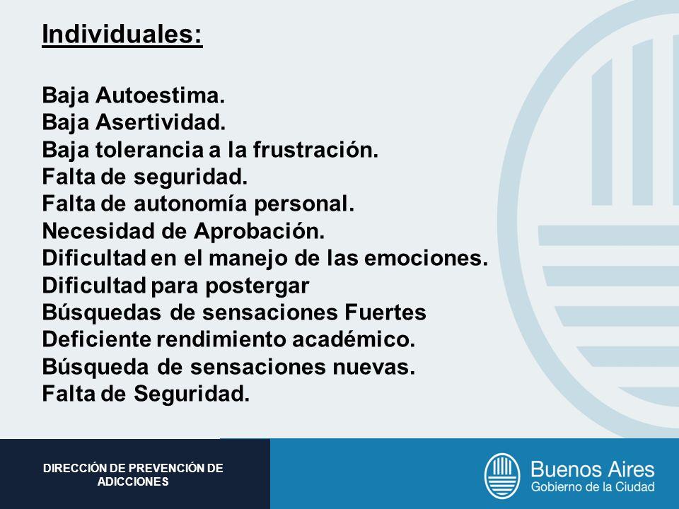 Individuales: Baja Autoestima. Baja Asertividad