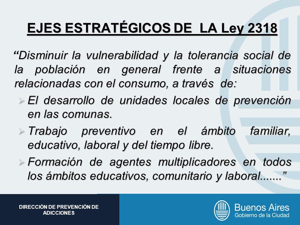 EJES ESTRATÉGICOS DE LA Ley 2318