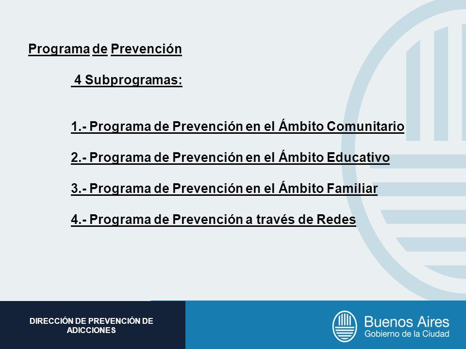 Programa de Prevención 4 Subprogramas: 1