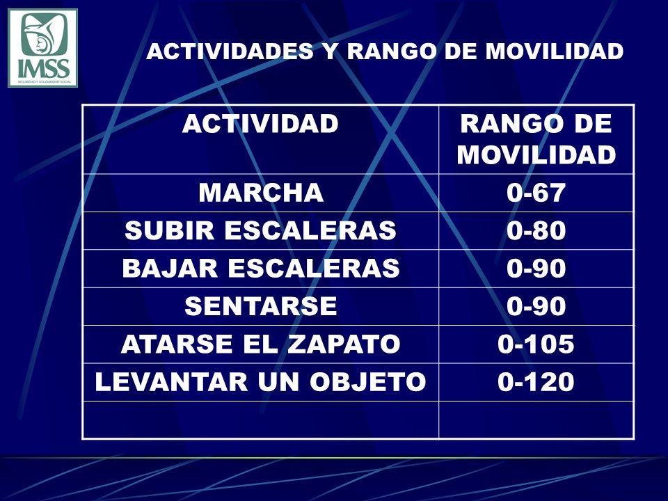 ACTIVIDAD RANGO DE MOVILIDAD MARCHA 0-67 SUBIR ESCALERAS 0-80