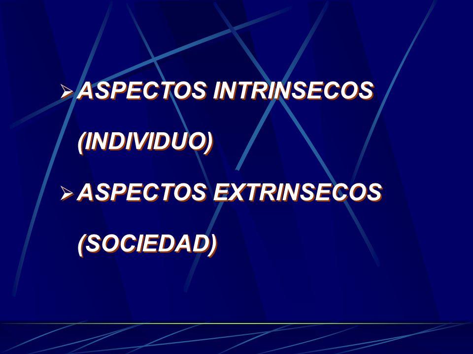 ASPECTOS INTRINSECOS (INDIVIDUO) ASPECTOS EXTRINSECOS (SOCIEDAD)