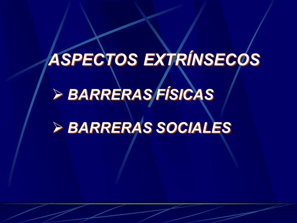 ASPECTOS EXTRÍNSECOS BARRERAS FÍSICAS BARRERAS SOCIALES