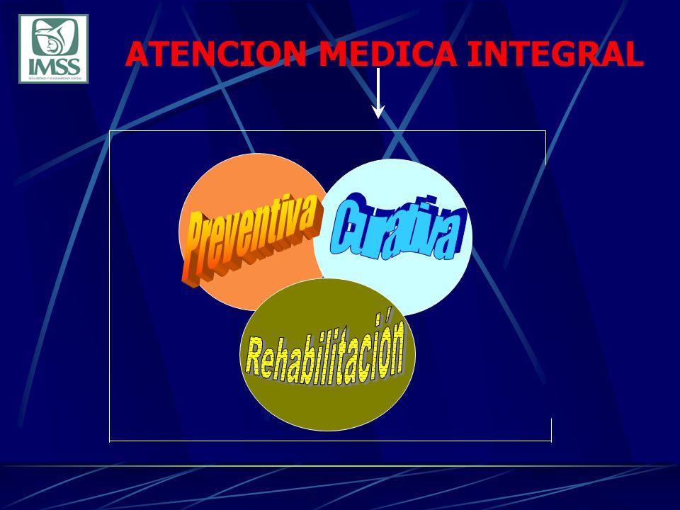 ATENCION MEDICA INTEGRAL