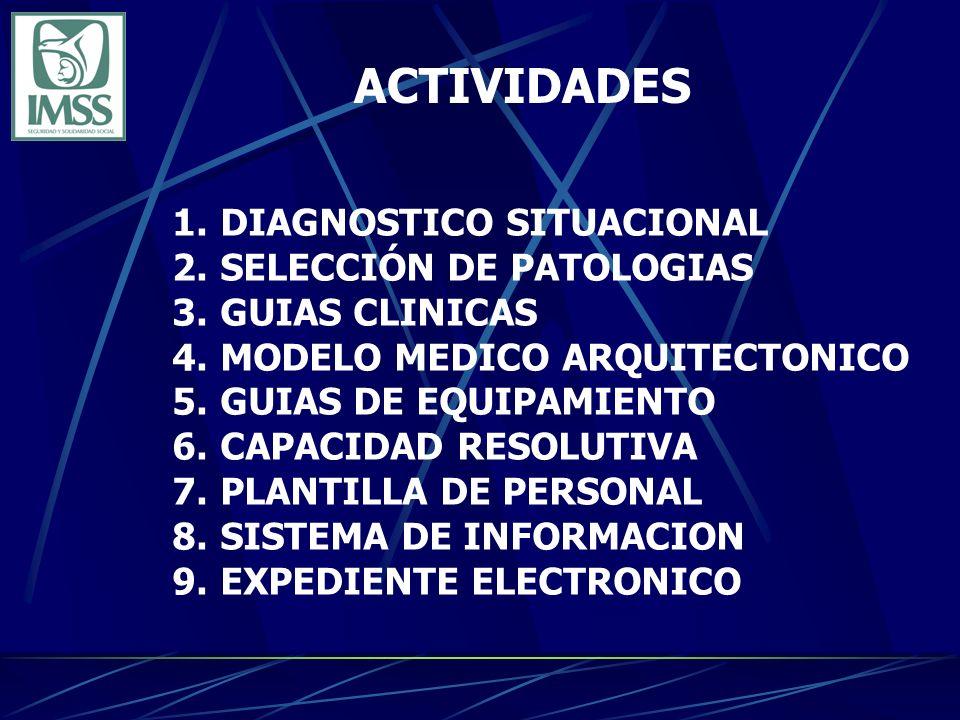 ACTIVIDADES DIAGNOSTICO SITUACIONAL SELECCIÓN DE PATOLOGIAS