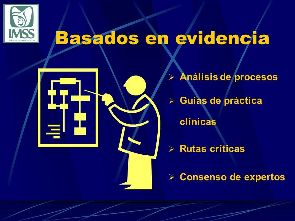 Basados en evidencia Análisis de procesos Guías de práctica clínicas