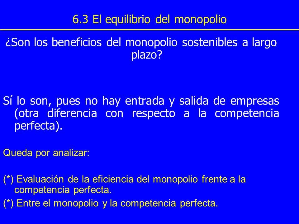 6.3 El equilibrio del monopolio