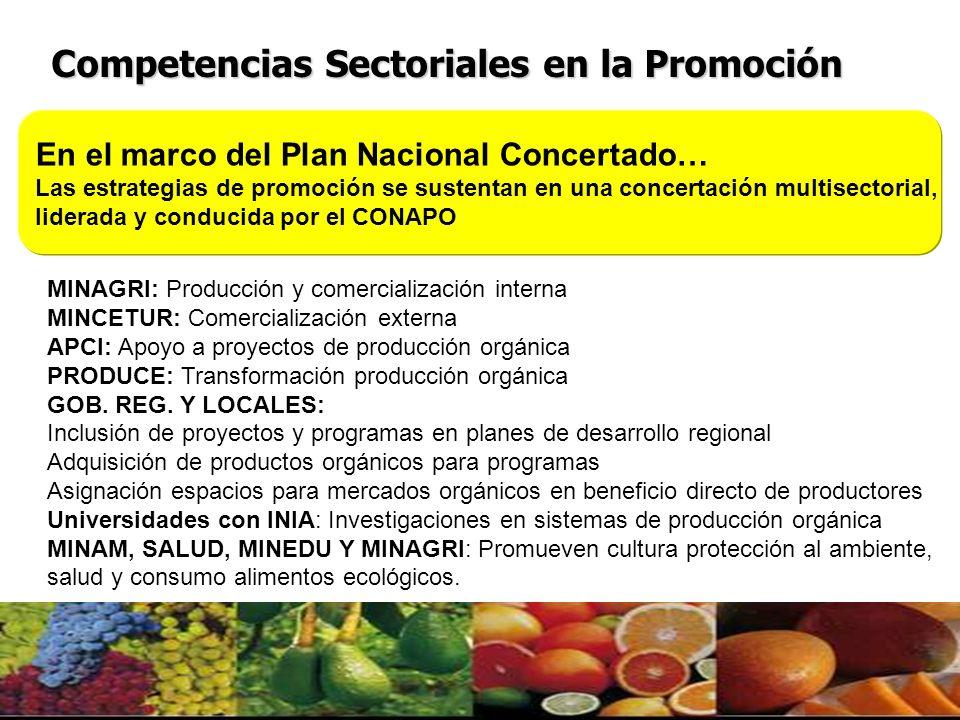 Competencias Sectoriales en la Promoción