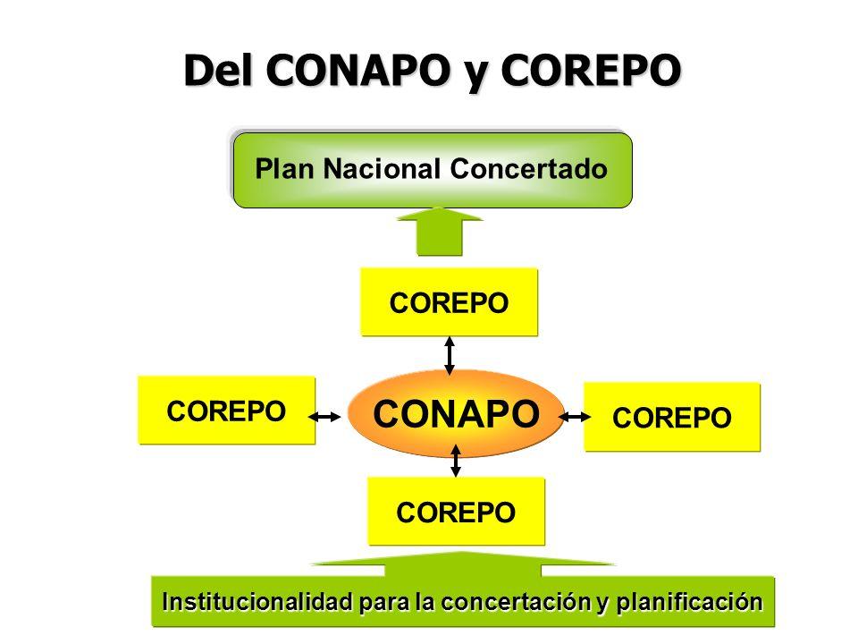 Del CONAPO y COREPO CONAPO Plan Nacional Concertado COREPO COREPO
