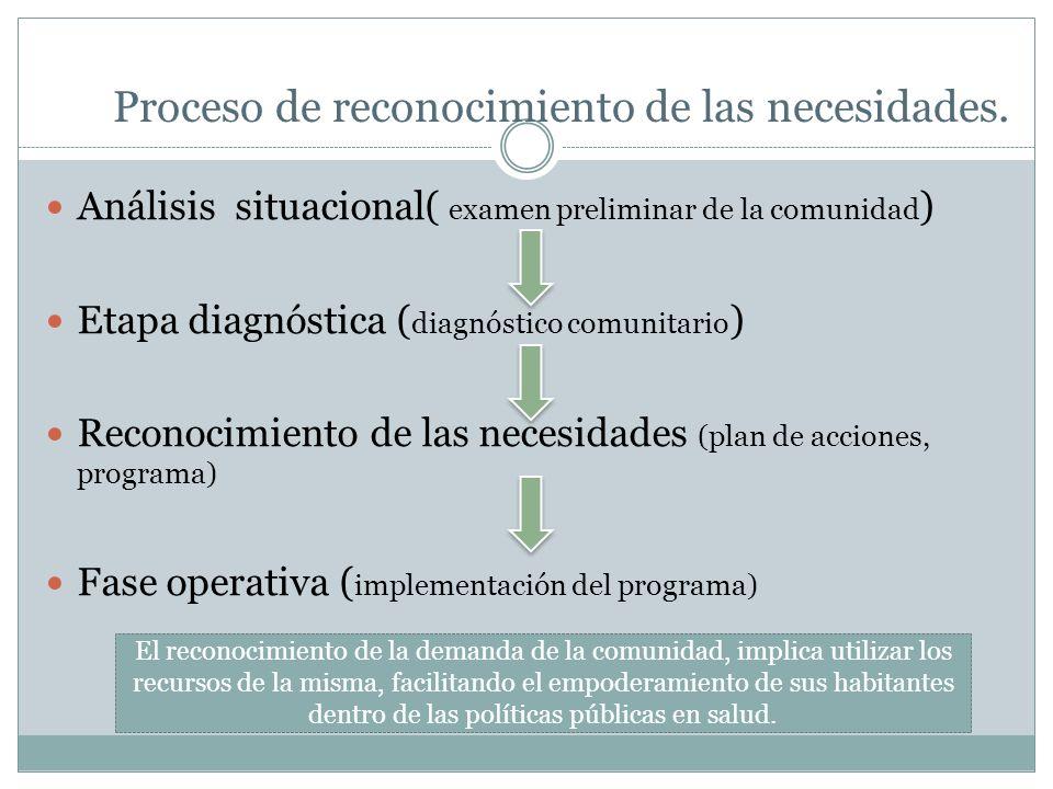 Proceso de reconocimiento de las necesidades.