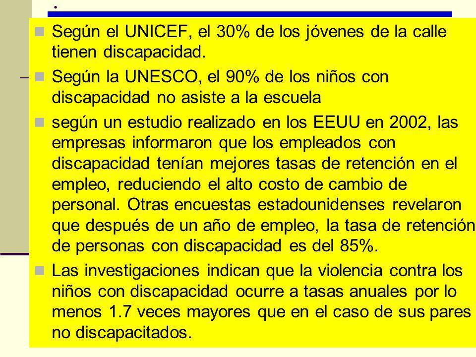 . Según el UNICEF, el 30% de los jóvenes de la calle tienen discapacidad.