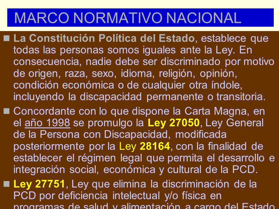 MARCO NORMATIVO NACIONAL