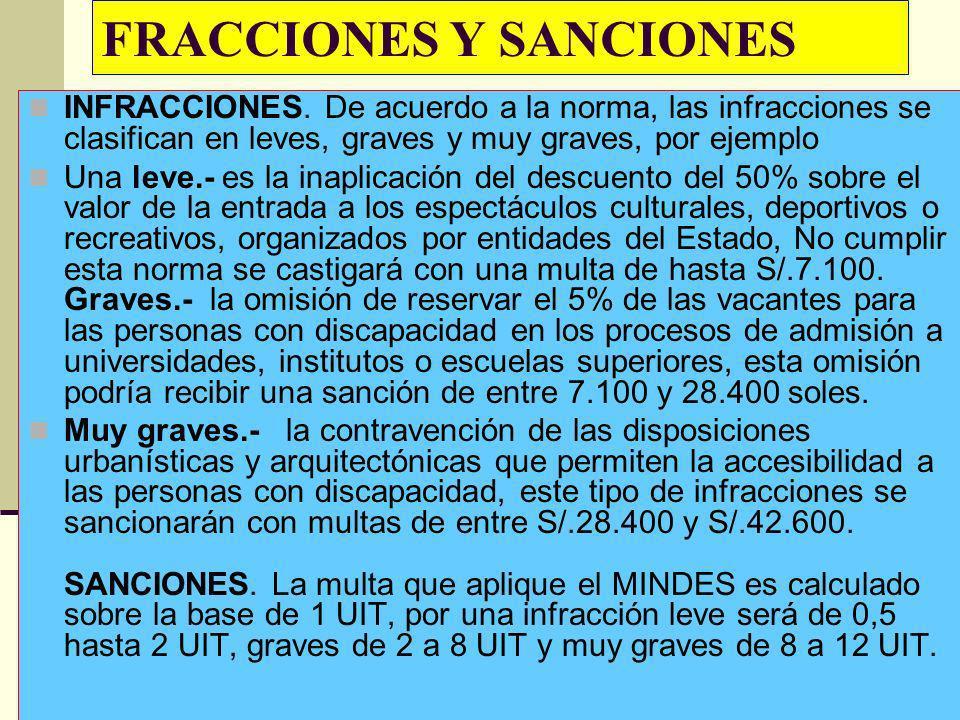 FRACCIONES Y SANCIONES