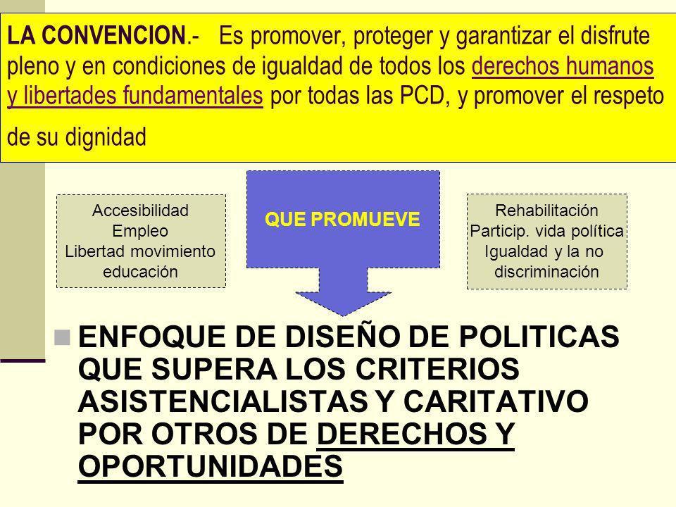 Particip. vida política