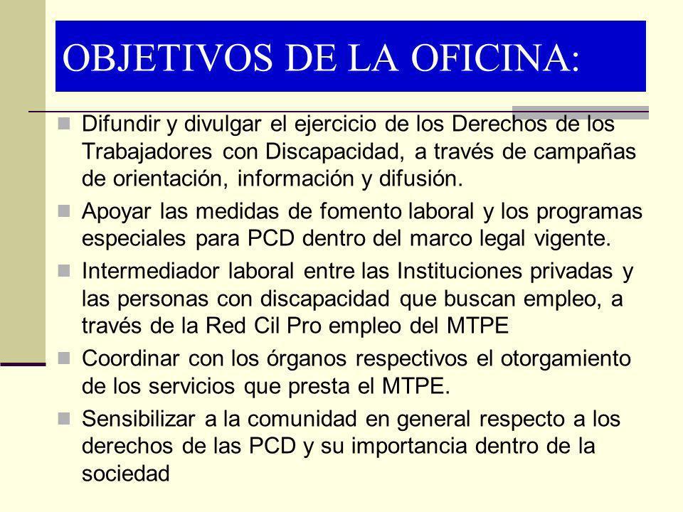OBJETIVOS DE LA OFICINA: