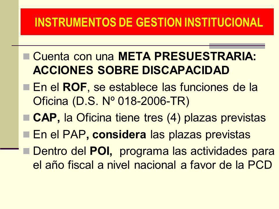 INSTRUMENTOS DE GESTION INSTITUCIONAL