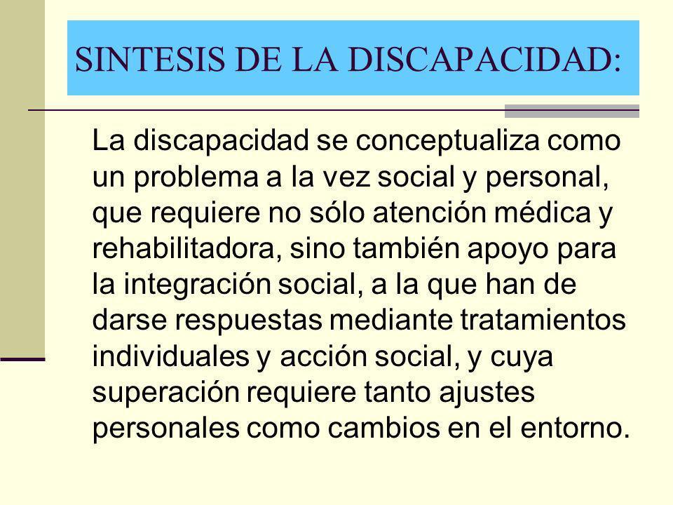 SINTESIS DE LA DISCAPACIDAD: