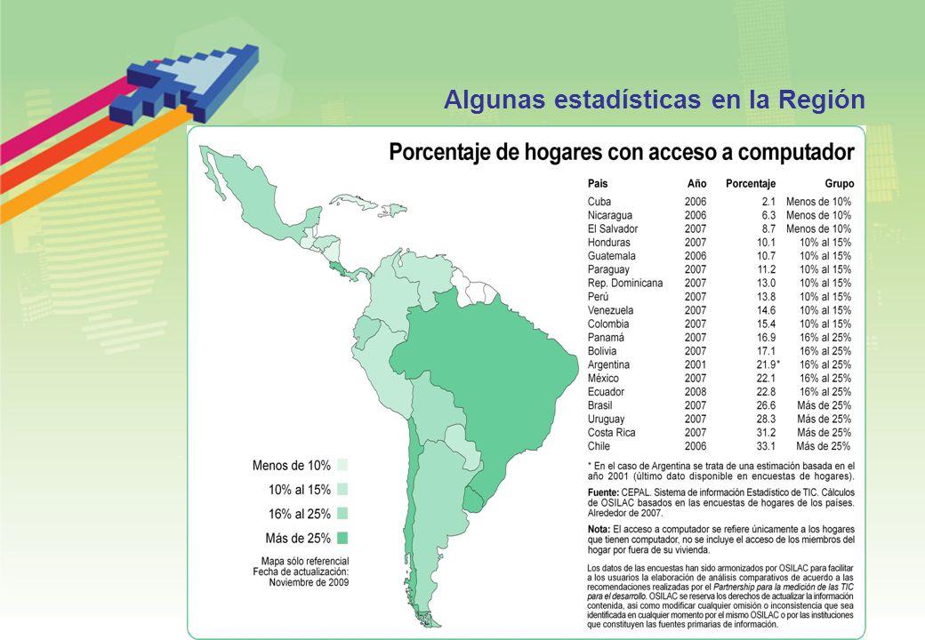 Algunas estadísticas en la Región