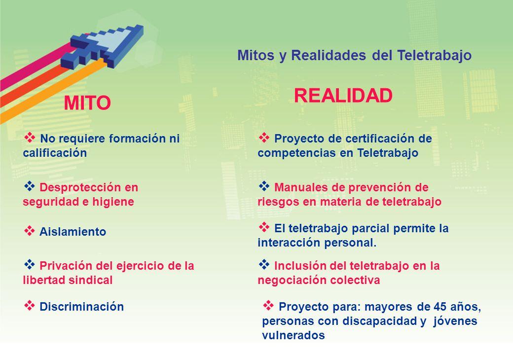Mitos y Realidades del Teletrabajo