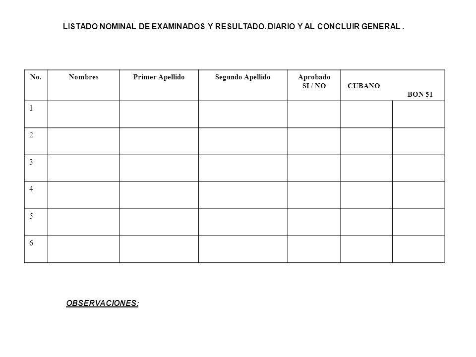 LISTADO NOMINAL DE EXAMINADOS Y RESULTADO. DIARIO Y AL CONCLUIR GENERAL .