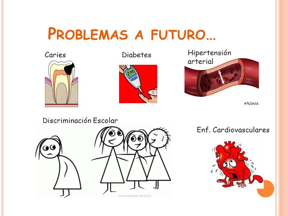 Problemas a futuro… Hipertensión arterial Caries Diabetes