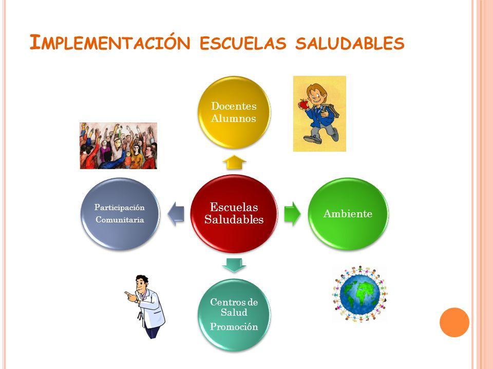 Implementación escuelas saludables