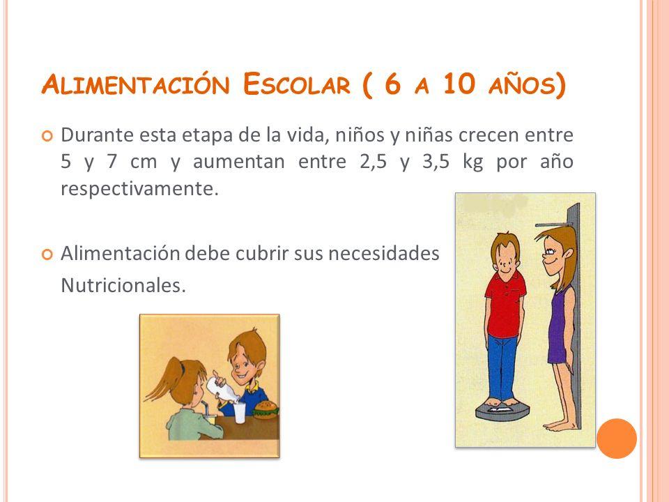 Alimentación Escolar ( 6 a 10 años)