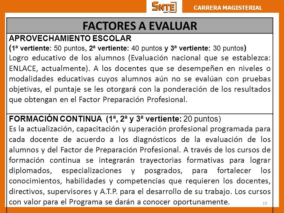 FACTORES A EVALUAR APROVECHAMIENTO ESCOLAR. (1ª vertiente: 50 puntos, 2ª vertiente: 40 puntos y 3ª vertiente: 30 puntos)