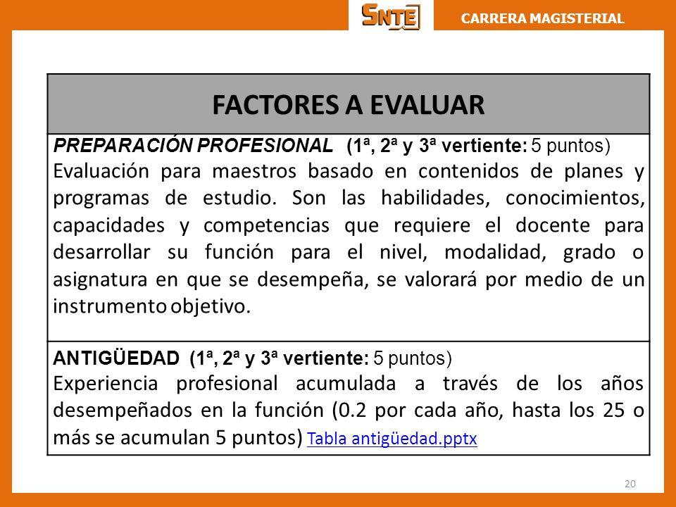 FACTORES A EVALUAR PREPARACIÓN PROFESIONAL (1ª, 2ª y 3ª vertiente: 5 puntos)