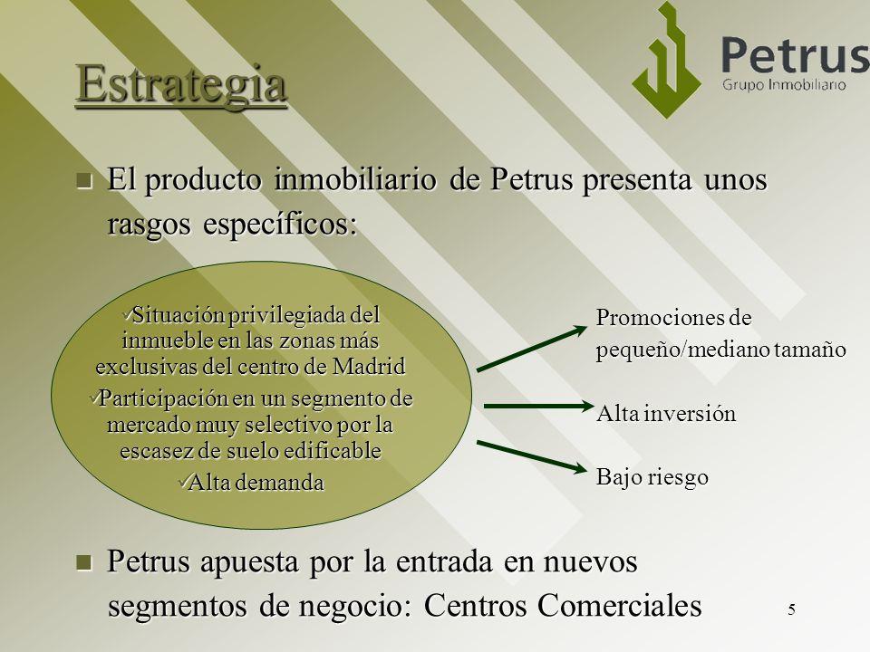 Estrategia El producto inmobiliario de Petrus presenta unos