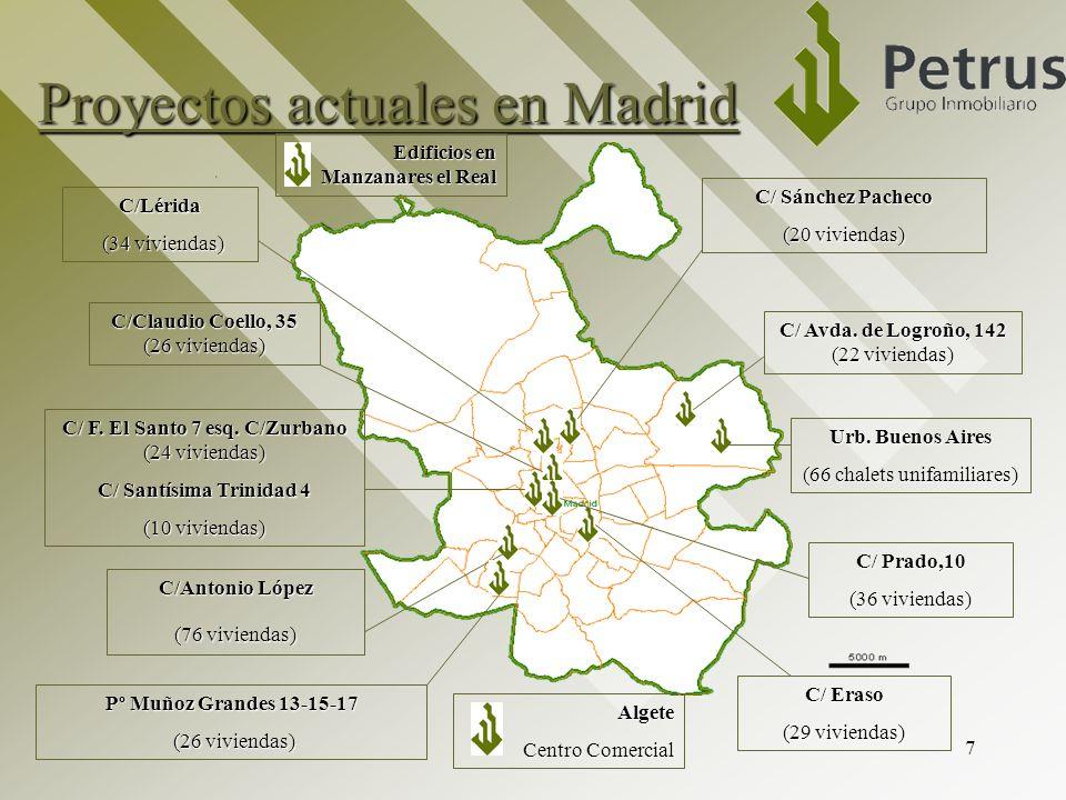 Proyectos actuales en Madrid