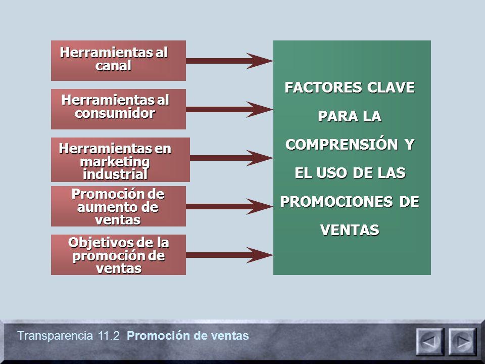 Herramientas al canal. FACTORES CLAVE PARA LA COMPRENSIÓN Y EL USO DE LAS PROMOCIONES DE VENTAS. Herramientas al consumidor.