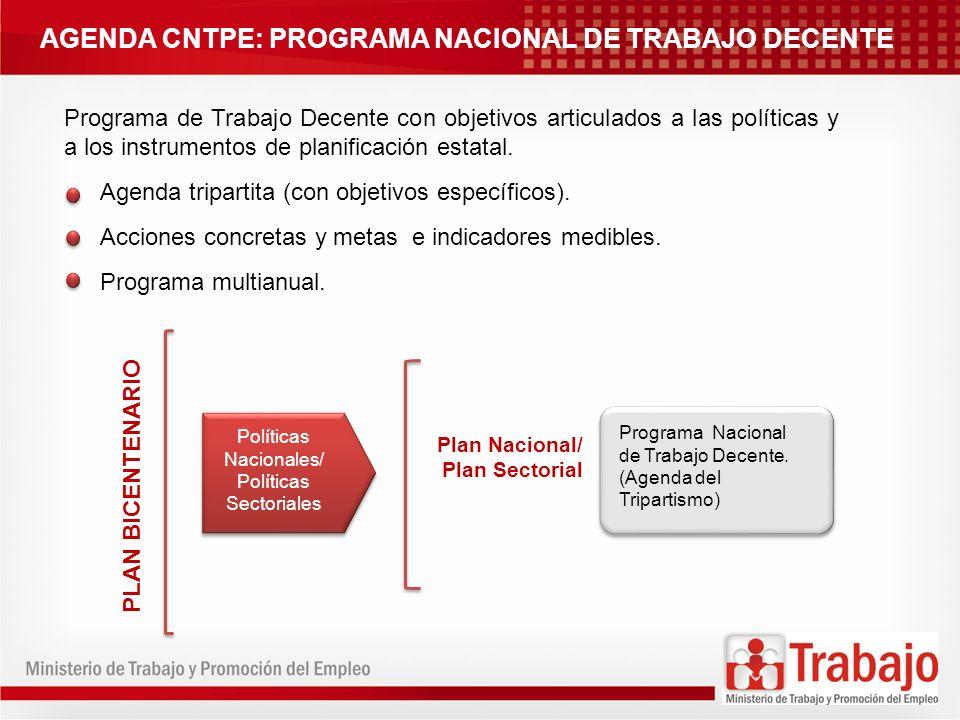 Políticas Nacionales/Políticas Sectoriales