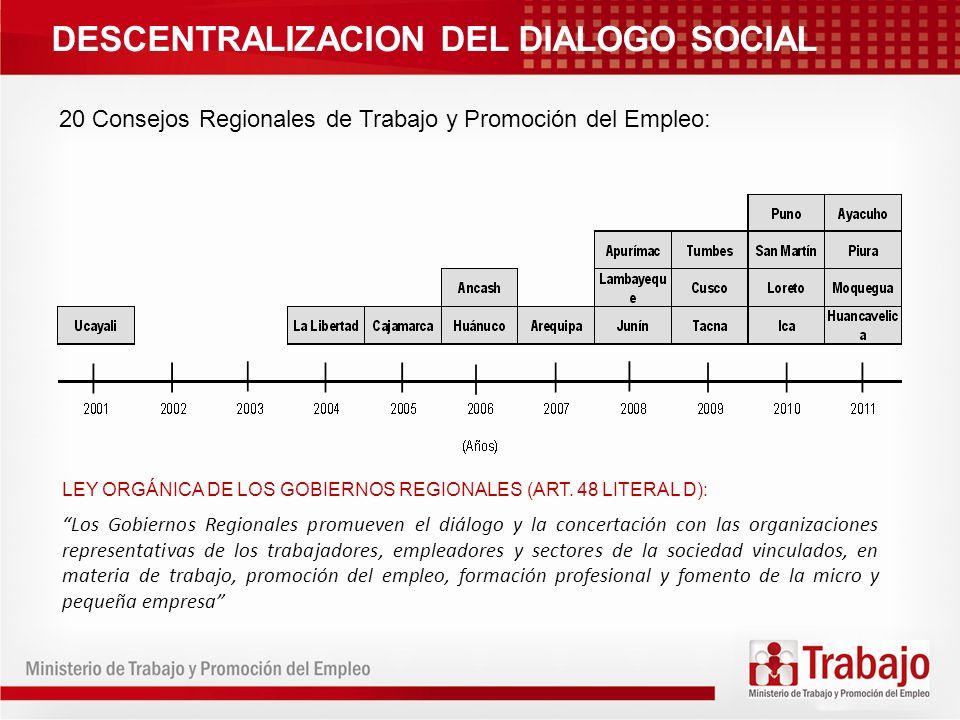 DESCENTRALIZACION DEL DIALOGO SOCIAL