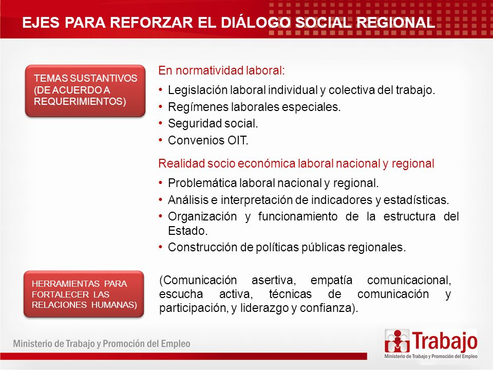 EJES PARA REFORZAR EL DIÁLOGO SOCIAL REGIONAL