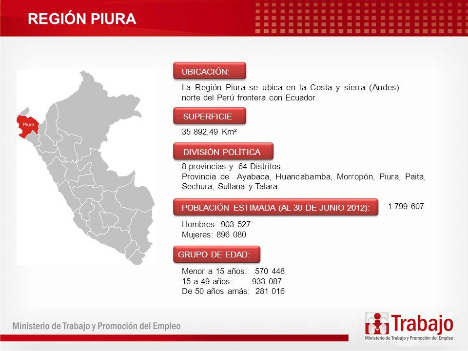 REGIÓN PIURA UBICACIÓN: