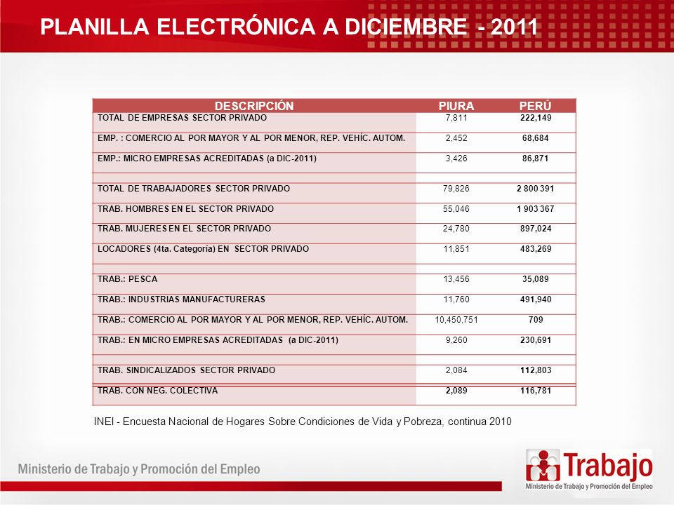 PLANILLA ELECTRÓNICA A DICIEMBRE - 2011