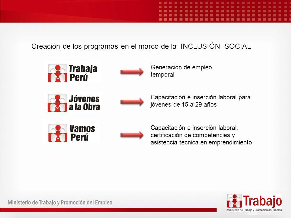 Creación de los programas en el marco de la INCLUSIÓN SOCIAL