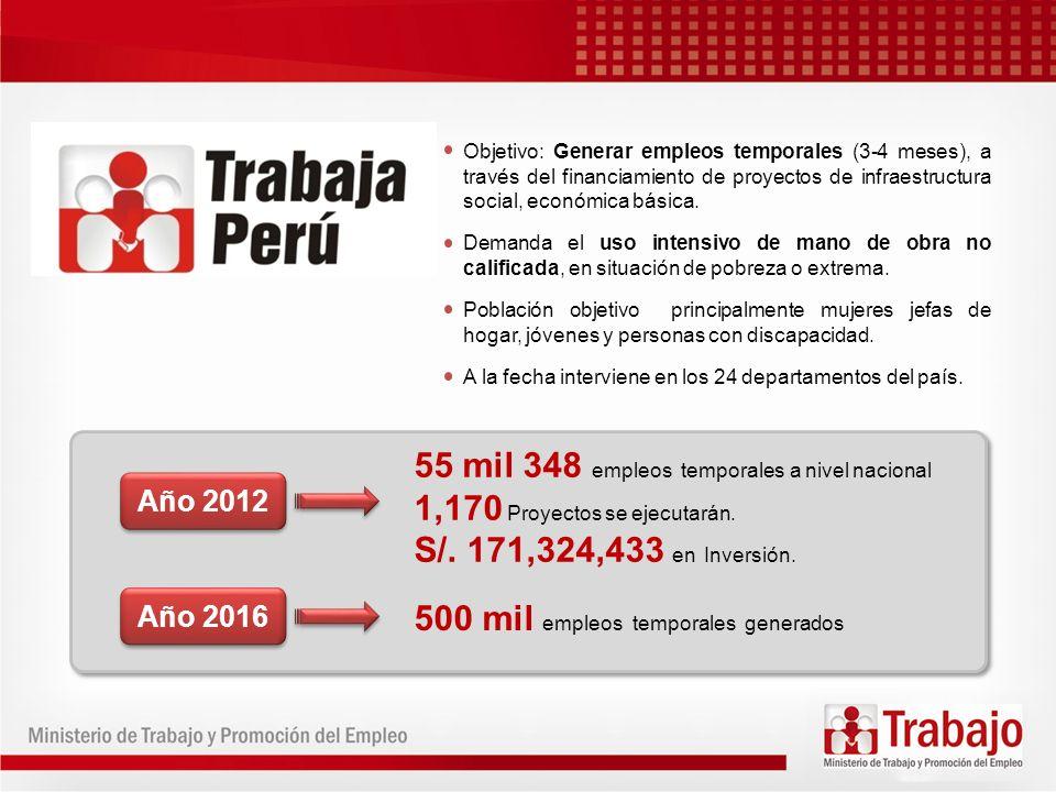 55 mil 348 empleos temporales a nivel nacional
