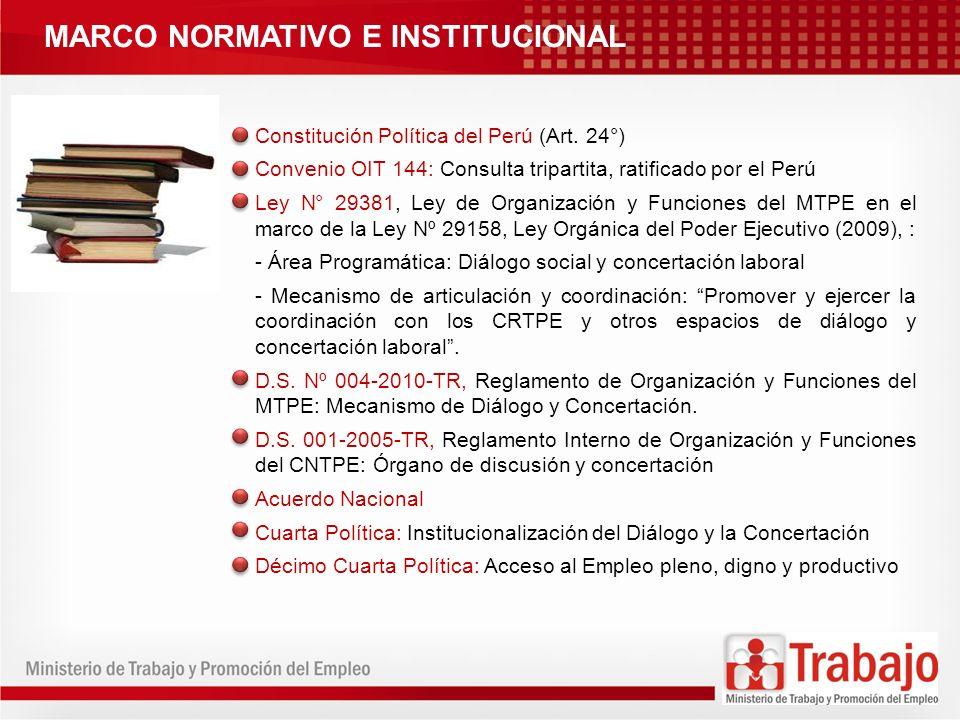 MARCO NORMATIVO E INSTITUCIONAL