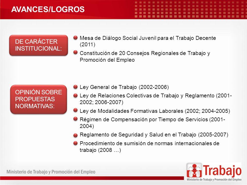 AVANCES/LOGROS DE CARÁCTER INSTITUCIONAL: