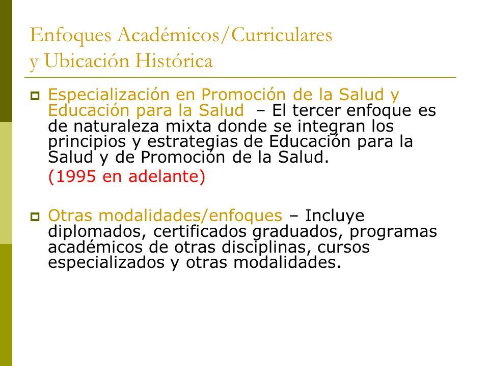 Enfoques Académicos/Curriculares y Ubicación Histórica