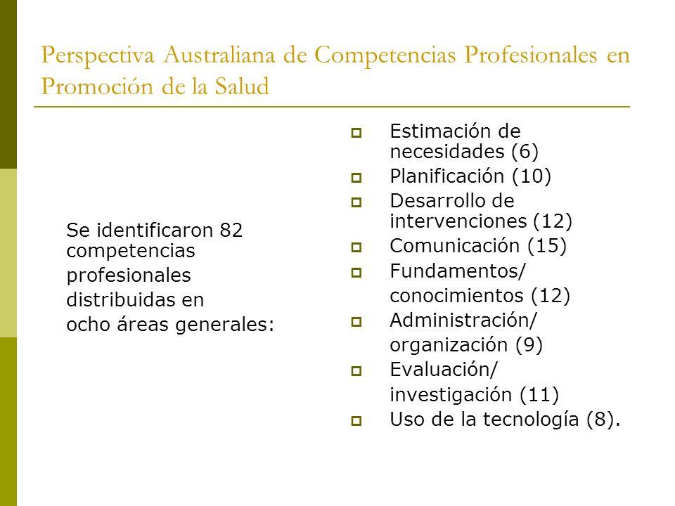 Perspectiva Australiana de Competencias Profesionales en Promoción de la Salud