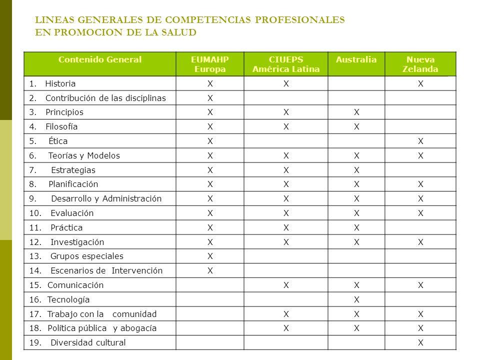 LINEAS GENERALES DE COMPETENCIAS PROFESIONALES EN PROMOCION DE LA SALUD