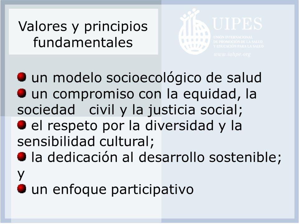 un modelo socioecológico de salud