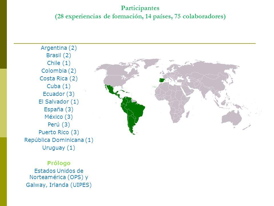 Participantes (28 experiencias de formación, 14 países, 75 colaboradores)
